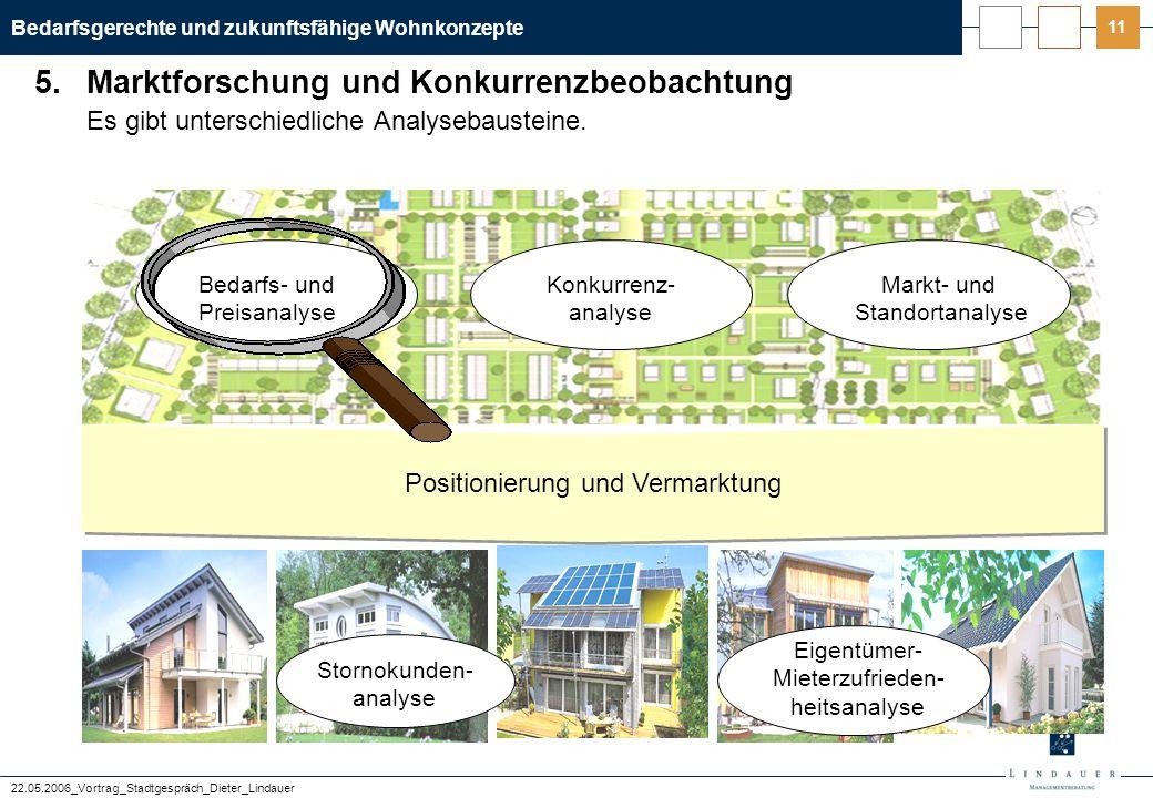 Bedarfsgerechte und zukunftsfähige Wohnkonzepte 22.05.2006_Vortrag_Stadtgespräch_Dieter_Lindauer 11 Es gibt unterschiedliche Analysebausteine. 5.Markt