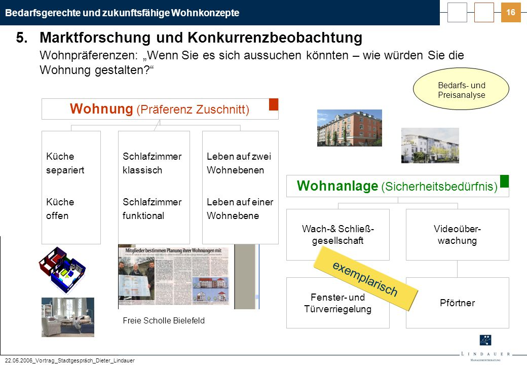 """Bedarfsgerechte und zukunftsfähige Wohnkonzepte 22.05.2006_Vortrag_Stadtgespräch_Dieter_Lindauer 16 Wohnpräferenzen: """"Wenn Sie es sich aussuchen könnt"""