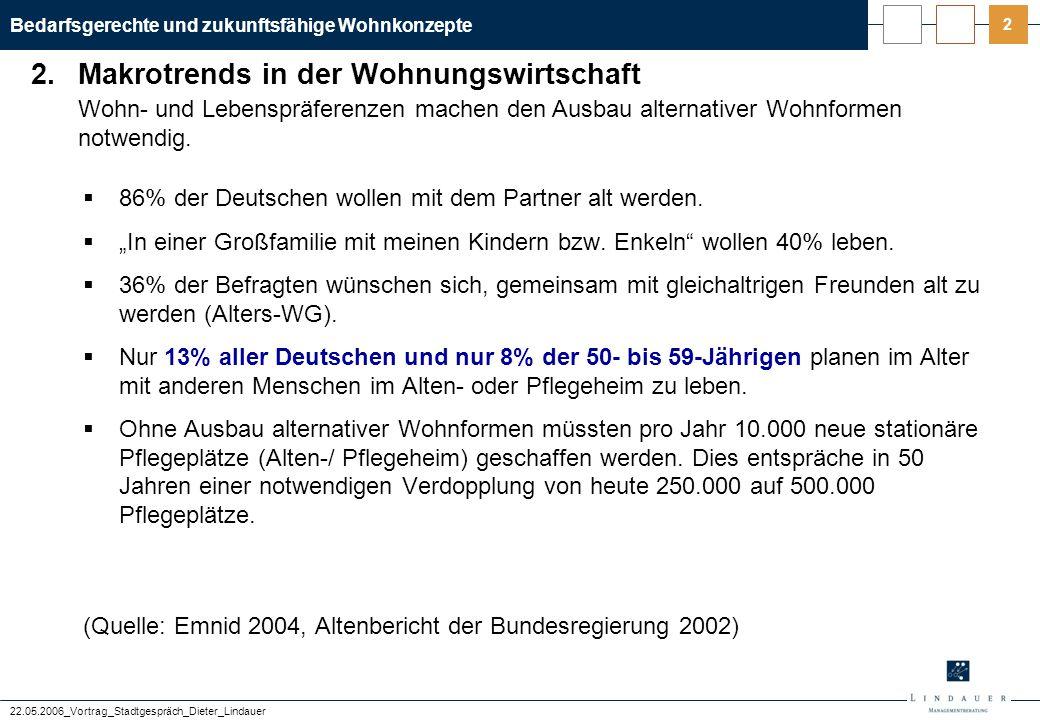 Bedarfsgerechte und zukunftsfähige Wohnkonzepte 22.05.2006_Vortrag_Stadtgespräch_Dieter_Lindauer 13 Was wollen die Kunden.