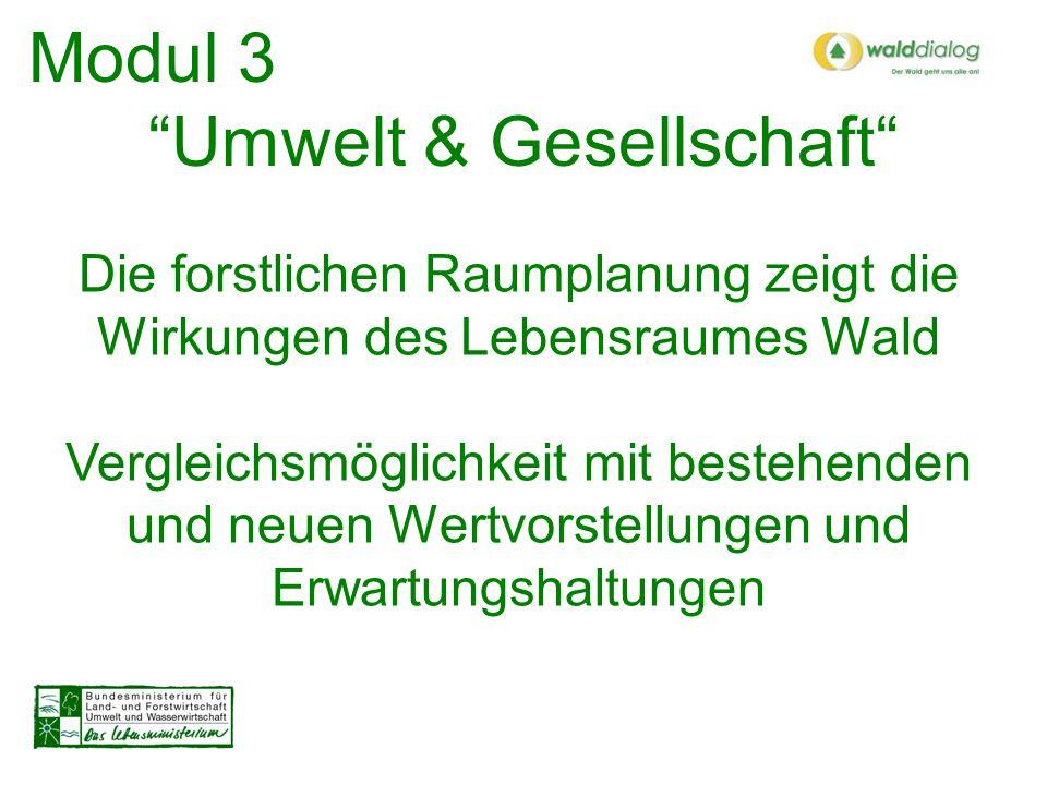 Modul 3 Umwelt & Gesellschaft Modelle für den nötigen Interessenausgleich besprechen und vereinbaren