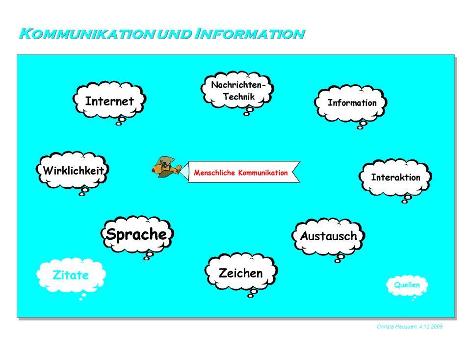 Christa Heussen, 4.12.2006 Sprache Sprache als Instrument der menschlichen Kommunikation: In der zwischenmenschlichen Kommunikation hat die Sprache die Funktion des Informationsträgers.