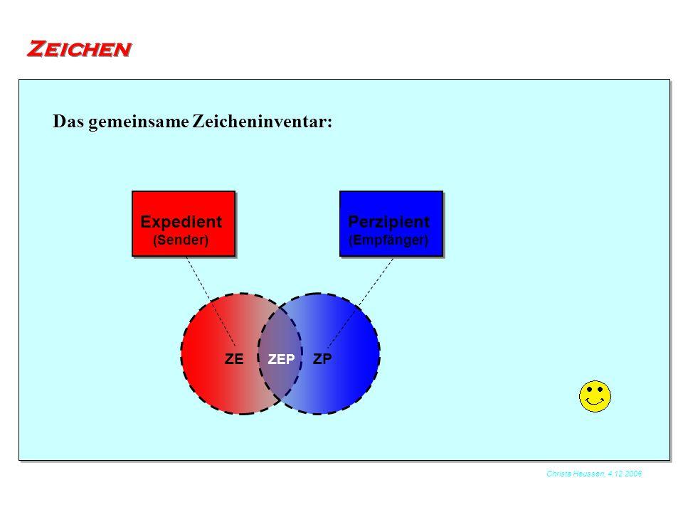 Christa Heussen, 4.12.2006 Zeichen Das gemeinsame Zeicheninventar: Expedient (Sender) Perzipient (Empfänger) ZEZP ZEP