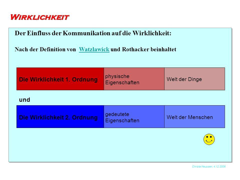 Christa Heussen, 4.12.2006 Wirklichkeit Der Einfluss der Kommunikation auf die Wirklichkeit: Nach der Definition von Watzlawick und Rothacker beinhalt