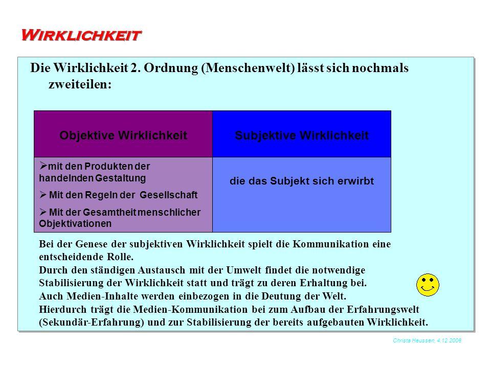 Christa Heussen, 4.12.2006 Wirklichkeit Die Wirklichkeit 2. Ordnung (Menschenwelt) lässt sich nochmals zweiteilen: Objektive WirklichkeitSubjektive Wi