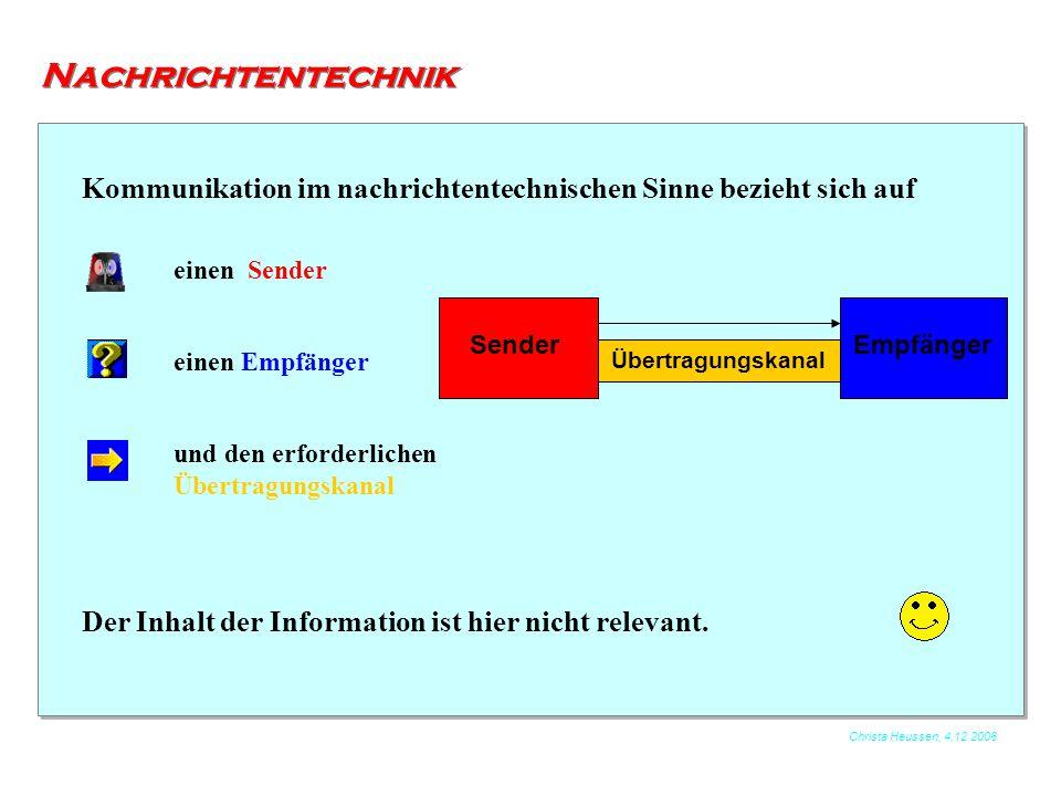 """Christa Heussen, 4.12.2006 Information Information ist Mitteilung / Austausch von Wissen Sie bedarf eines Trägers (Zeichen) Information ist """"Wissen in Interaktion Objekt (das Bezeichnete) Mittel / Zeichen (das, was bezeichnet wird) Interpret (der Bezeichnende) Informations-Schema nach Shannon & Weaver"""