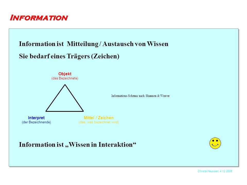 """Christa Heussen, 4.12.2006 Information Information ist Mitteilung / Austausch von Wissen Sie bedarf eines Trägers (Zeichen) Information ist """"Wissen in"""
