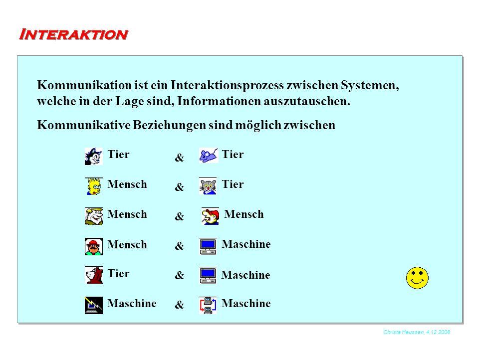 Christa Heussen, 4.12.2006 Interaktion Tier & & & & & & Mensch Tier Maschine Tier Mensch Maschine Kommunikation ist ein Interaktionsprozess zwischen S