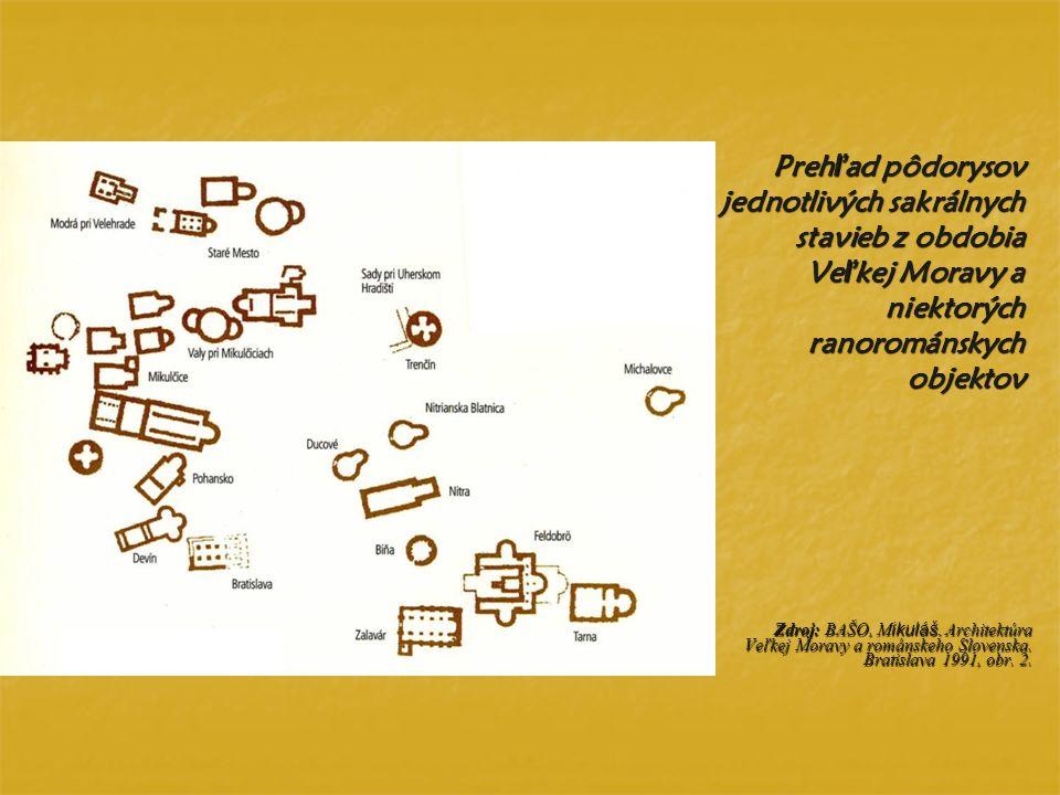 Preh ľ ad pôdorysov jednotlivých sakrálnych stavieb z obdobia Ve ľ kej Moravy a niektorých ranorománskych objektov Zdroj: BAŠO, M ikuláš. Architektúra