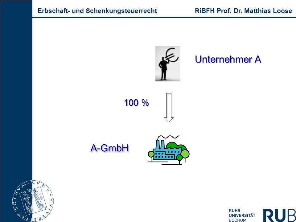 Erbschaft- und Schenkungsteuerrecht RiBFH Prof. Dr. Matthias Loose Erbschaft- und Schenkungsteuerrecht RiBFH Prof. Dr. Matthias Loose A-GmbH Unternehm