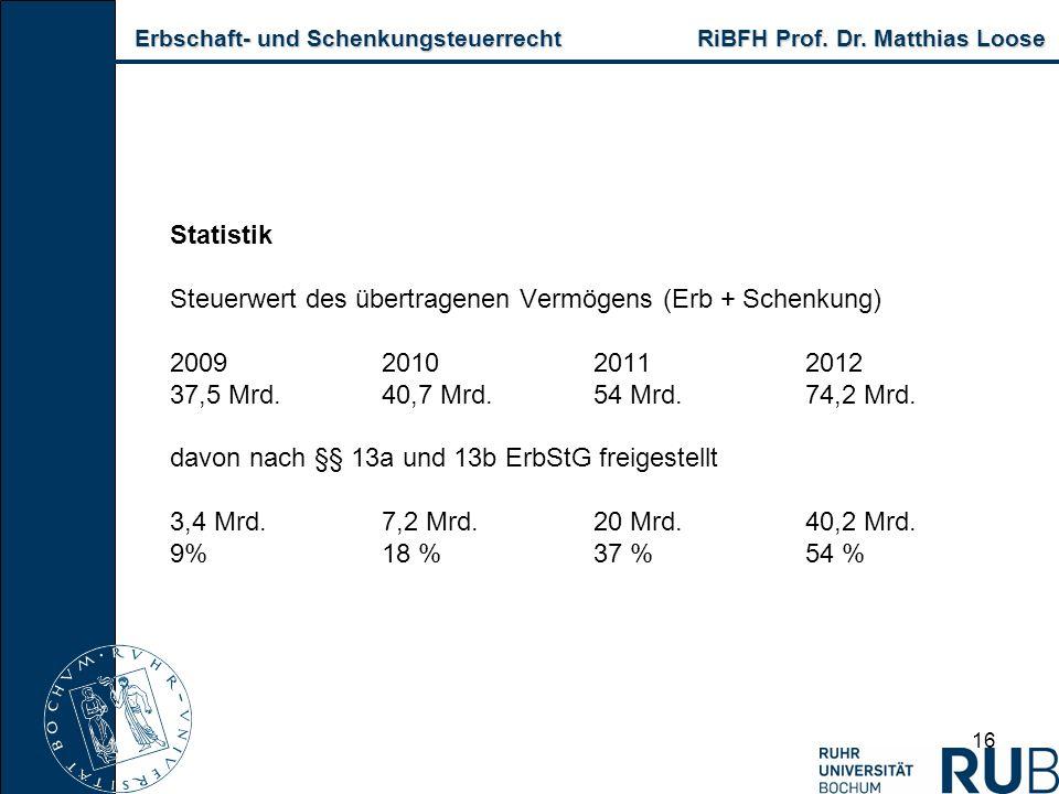 Erbschaft- und Schenkungsteuerrecht RiBFH Prof. Dr. Matthias Loose Erbschaft- und Schenkungsteuerrecht RiBFH Prof. Dr. Matthias Loose 16 Statistik Ste