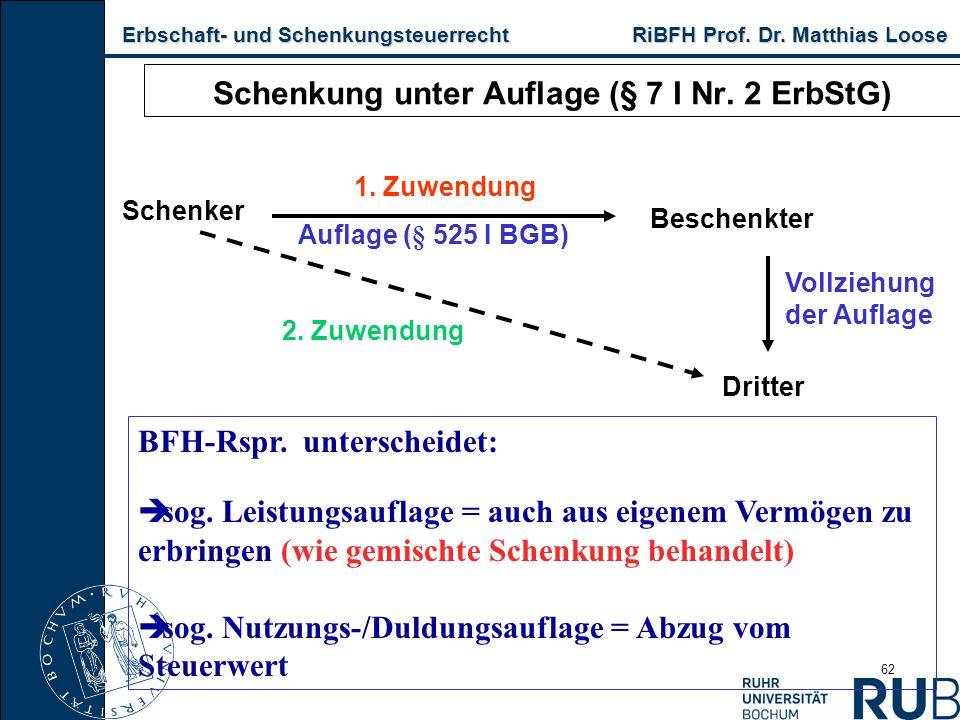 Erbschaft- und Schenkungsteuerrecht RiBFH Prof. Dr. Matthias Loose Erbschaft- und Schenkungsteuerrecht RiBFH Prof. Dr. Matthias Loose 62 Schenkung unt