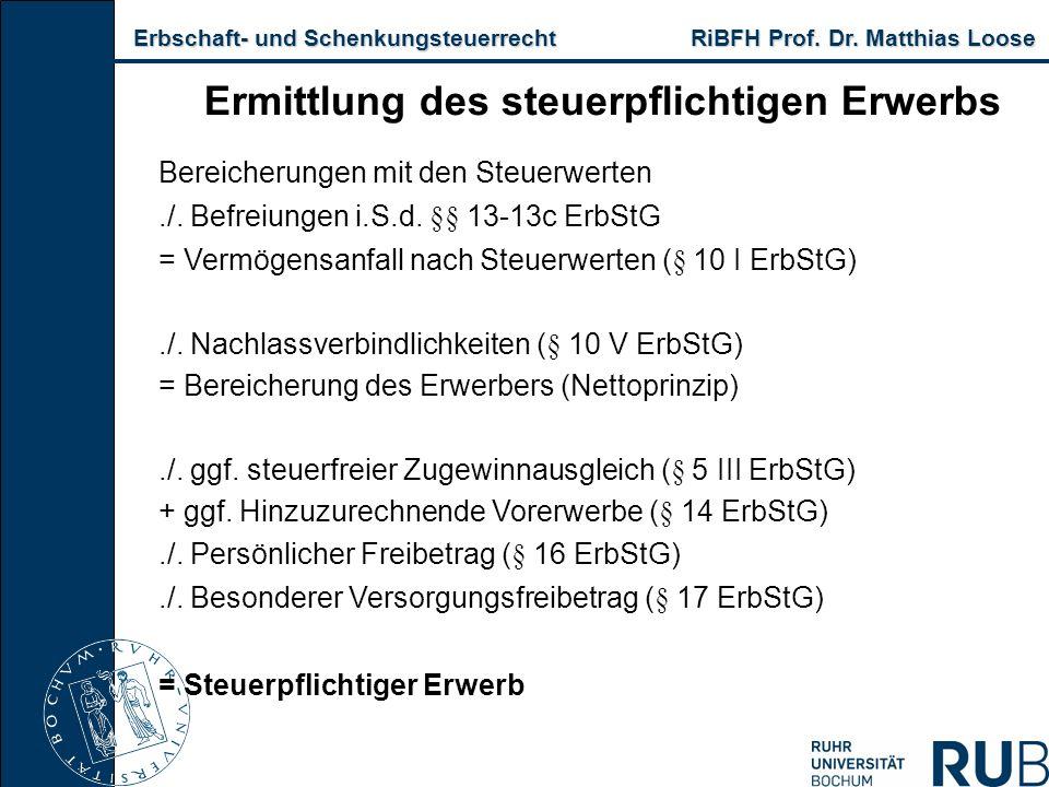 Erbschaft- und Schenkungsteuerrecht RiBFH Prof. Dr. Matthias Loose Erbschaft- und Schenkungsteuerrecht RiBFH Prof. Dr. Matthias Loose Ermittlung des s