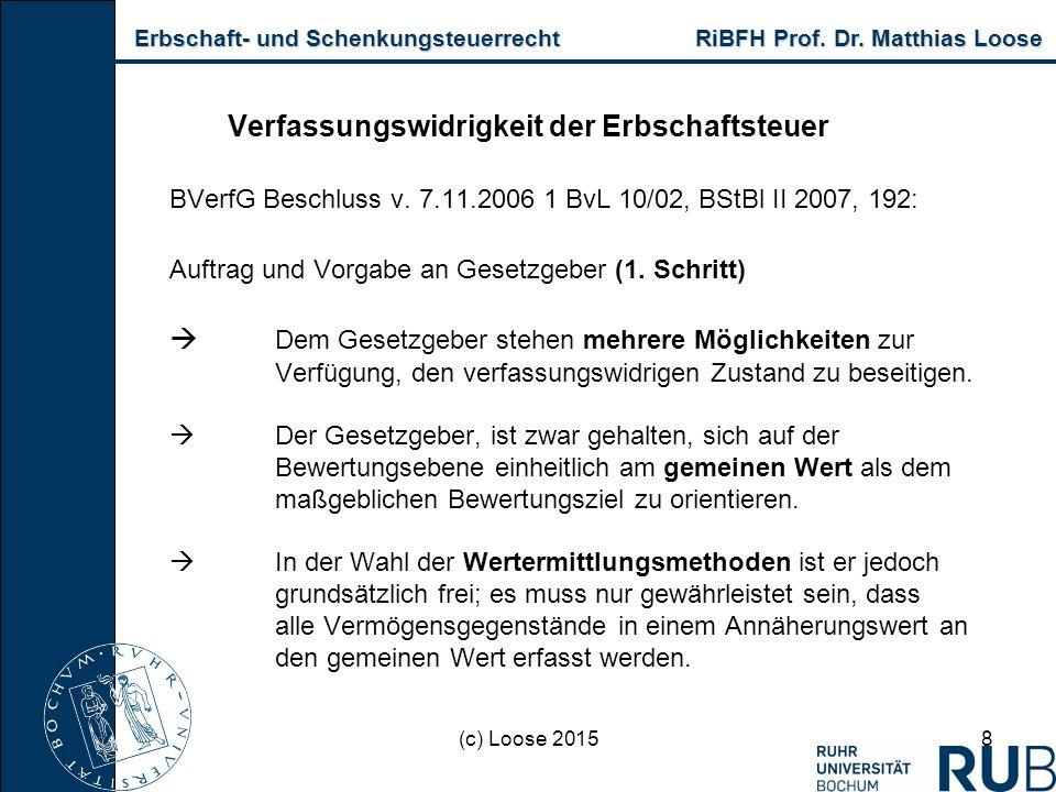 Erbschaft- und Schenkungsteuerrecht RiBFH Prof. Dr. Matthias Loose Erbschaft- und Schenkungsteuerrecht RiBFH Prof. Dr. Matthias Loose (c) Loose 20158
