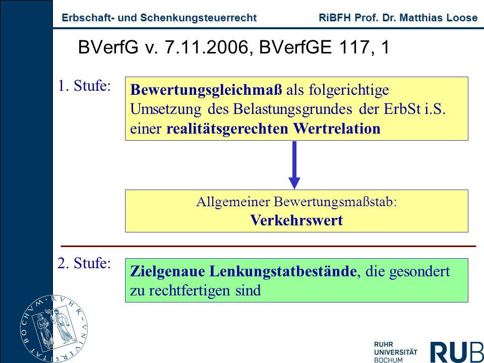 Erbschaft- und Schenkungsteuerrecht RiBFH Prof. Dr. Matthias Loose Erbschaft- und Schenkungsteuerrecht RiBFH Prof. Dr. Matthias Loose BVerfG v. 7.11.2