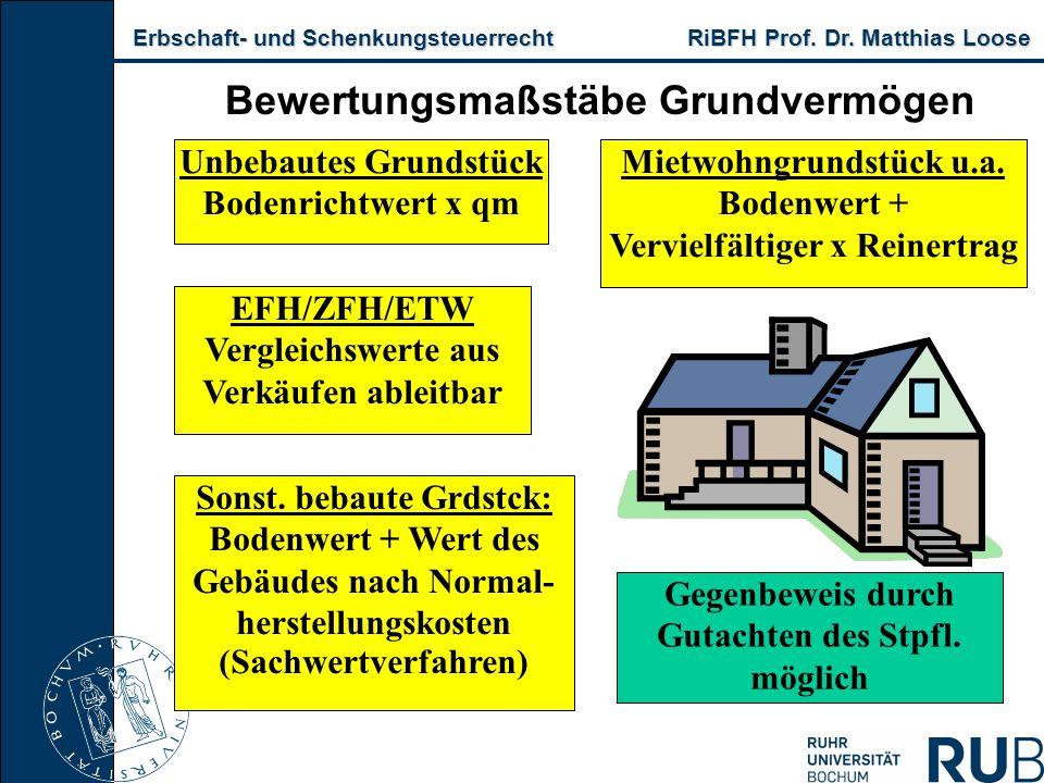Erbschaft- und Schenkungsteuerrecht RiBFH Prof. Dr. Matthias Loose Erbschaft- und Schenkungsteuerrecht RiBFH Prof. Dr. Matthias Loose Unbebautes Grund