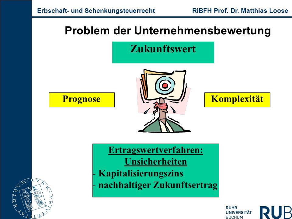 Erbschaft- und Schenkungsteuerrecht RiBFH Prof. Dr. Matthias Loose Erbschaft- und Schenkungsteuerrecht RiBFH Prof. Dr. Matthias Loose Problem der Unte