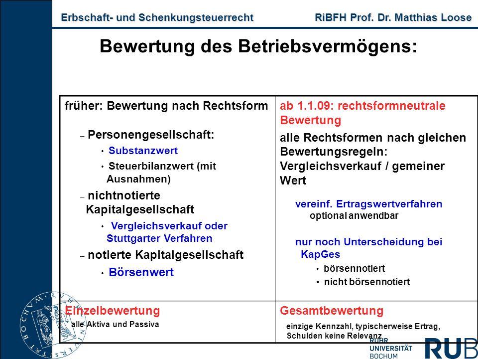 Erbschaft- und Schenkungsteuerrecht RiBFH Prof. Dr. Matthias Loose Erbschaft- und Schenkungsteuerrecht RiBFH Prof. Dr. Matthias Loose Bewertung des Be