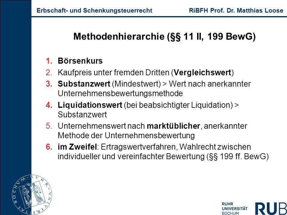 Erbschaft- und Schenkungsteuerrecht RiBFH Prof. Dr. Matthias Loose Erbschaft- und Schenkungsteuerrecht RiBFH Prof. Dr. Matthias Loose Methodenhierarch
