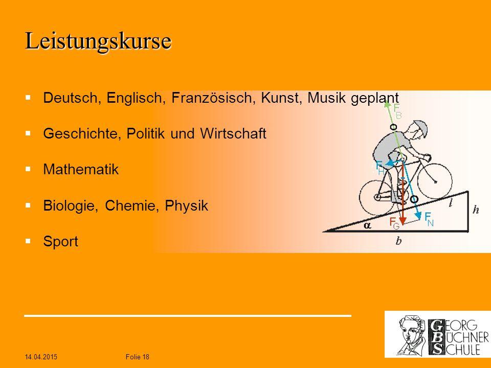 14.04.2015Folie 18 Leistungskurse  Deutsch, Englisch, Französisch, Kunst, Musik geplant  Geschichte, Politik und Wirtschaft  Mathematik  Biologie,
