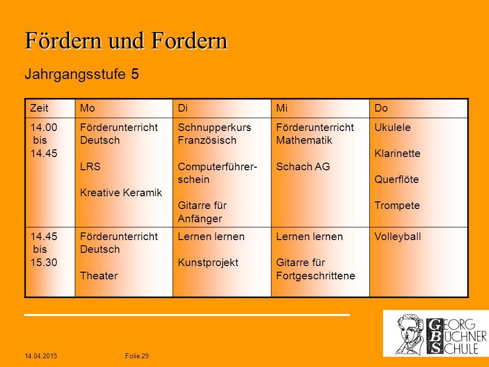 14.04.2015Folie 29 ZeitMoDiMiDo 14.00 bis 14.45 Förderunterricht Deutsch LRS Kreative Keramik Schnupperkurs Französisch Computerführer- schein Gitarre