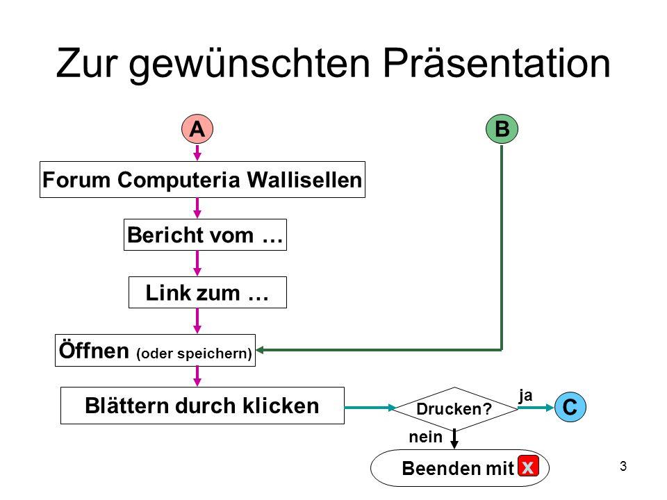 3 Zur gewünschten Präsentation BA Forum Computeria Wallisellen Bericht vom … Link zum … Öffnen (oder speichern) Blättern durch klicken Drucken.