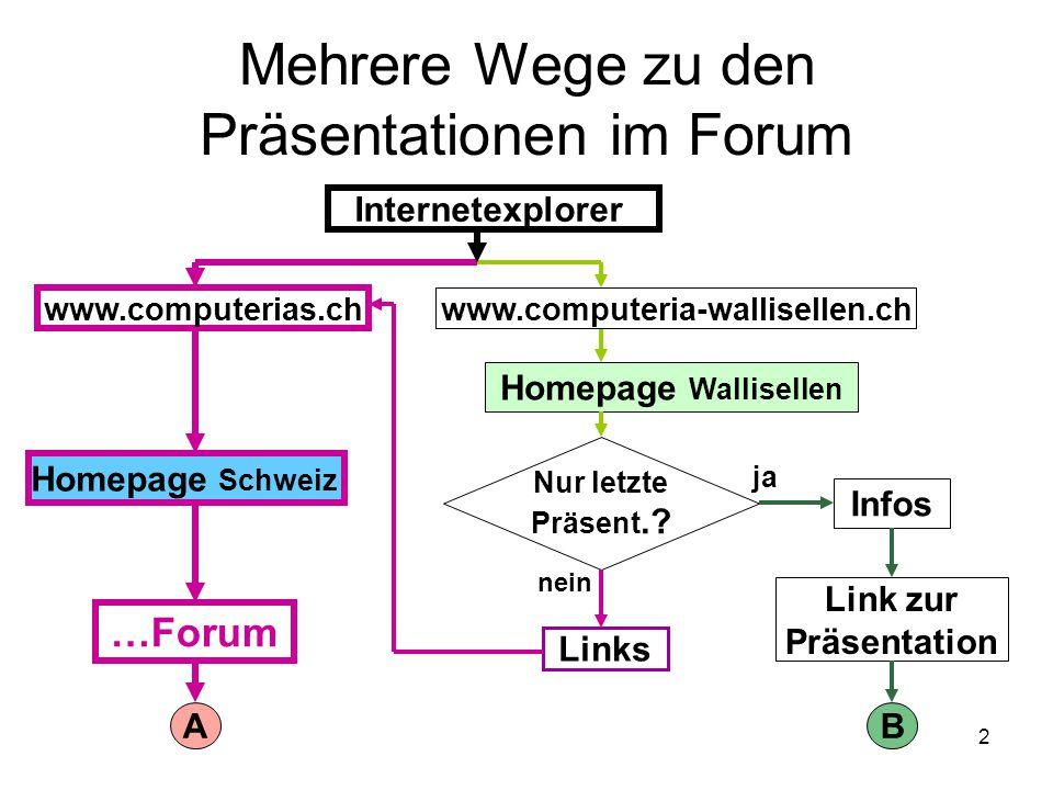 2 Mehrere Wege zu den Präsentationen im Forum Internetexplorer Nur letzte Präsent.? www.computerias.ch www.computeria-wallisellen.ch Homepage Wallisel