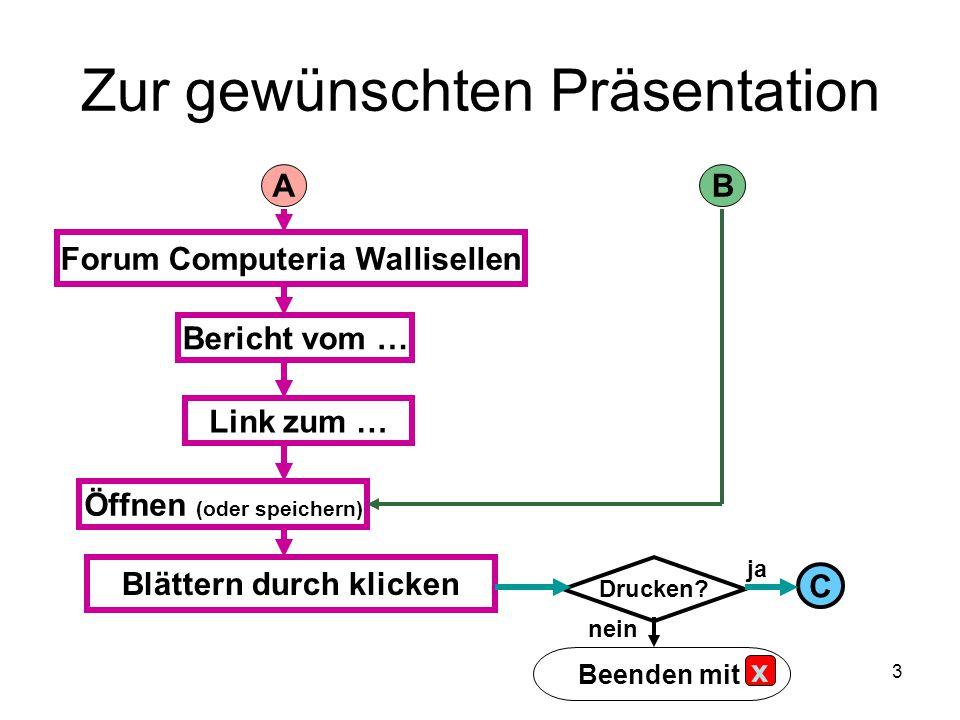 3 Zur gewünschten Präsentation BA Forum Computeria Wallisellen Bericht vom … Link zum … Öffnen (oder speichern) Blättern durch klicken Drucken? C Been