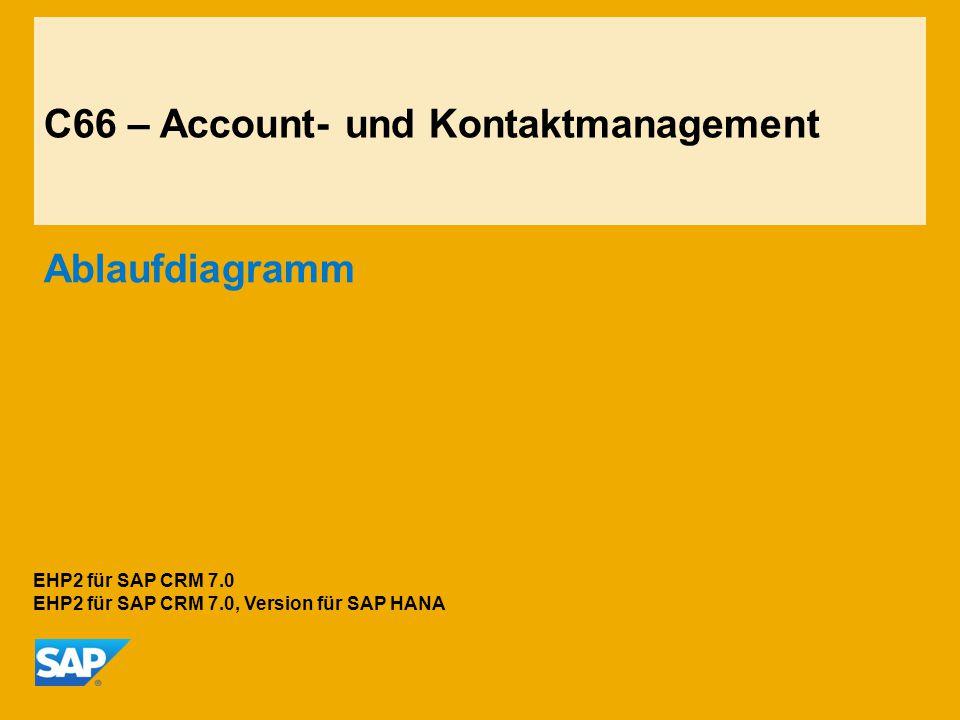 C66 – Account- und Kontaktmanagement Ablaufdiagramm EHP2 für SAP CRM 7.0 EHP2 für SAP CRM 7.0, Version für SAP HANA