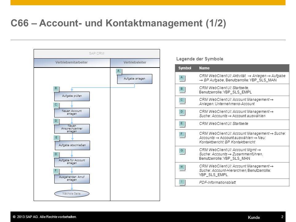 ©2013 SAP AG. Alle Rechte vorbehalten.2 Kunde C66 – Account- und Kontaktmanagement (1/2) Aufgabe anlegen A A SAP CRM Vertriebsmitarbeiter Aufgabe prüf