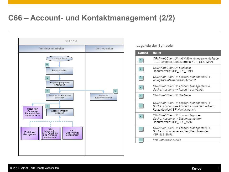 ©2013 SAP AG. Alle Rechte vorbehalten.3 Kunde C66 – Account- und Kontaktmanagement (2/2) SAP CRM Vertriebsmitarbeiter Account zu Hierarchie zuordnen H