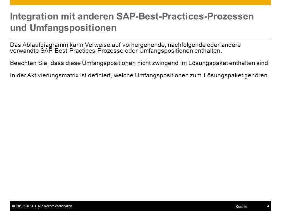 ©2013 SAP AG. Alle Rechte vorbehalten.4 Kunde Integration mit anderen SAP-Best-Practices-Prozessen und Umfangspositionen Das Ablaufdiagramm kann Verwe