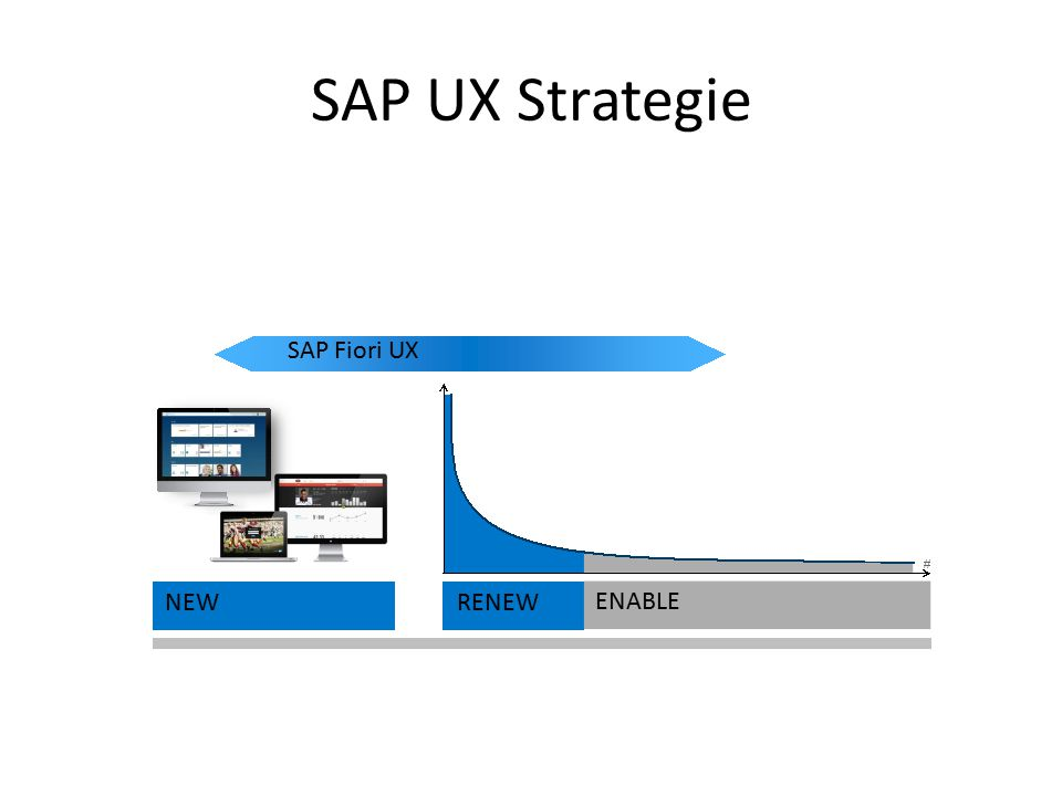 SAP UX Strategie NEWRENEW ENABLE SAP Fiori UX