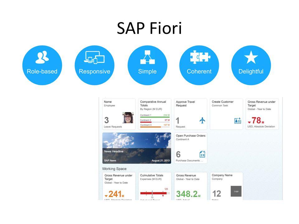 SAP Fiori Apps Routineaufgaben erledigen: http://youtu.be/8N3W_yF31yIhttp://youtu.be/8N3W_yF31yI