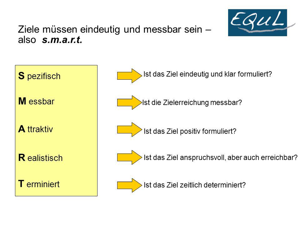 S pezifisch M essbar A ttraktiv R ealistisch T erminiert Ziele müssen eindeutig und messbar sein – also s.m.a.r.t. Ist das Ziel eindeutig und klar for