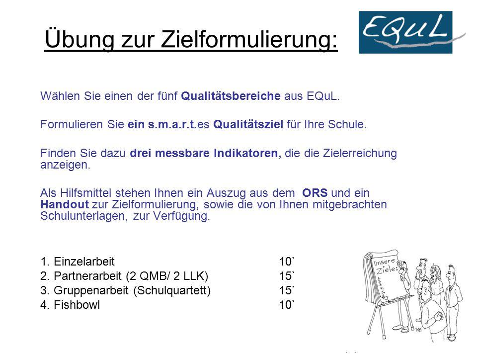 Übung zur Zielformulierung: Wählen Sie einen der fünf Qualitätsbereiche aus EQuL. Formulieren Sie ein s.m.a.r.t.es Qualitätsziel für Ihre Schule. Find