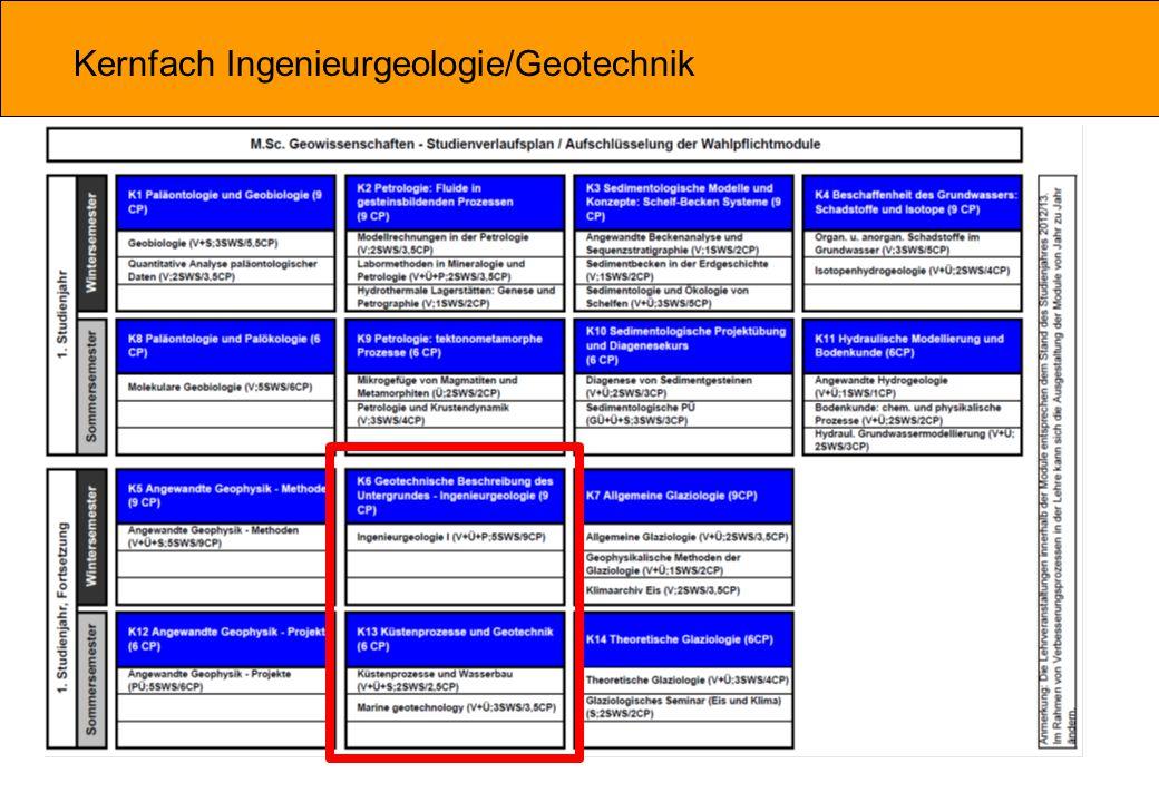Kernfach Ingenieurgeologie/Geotechnik