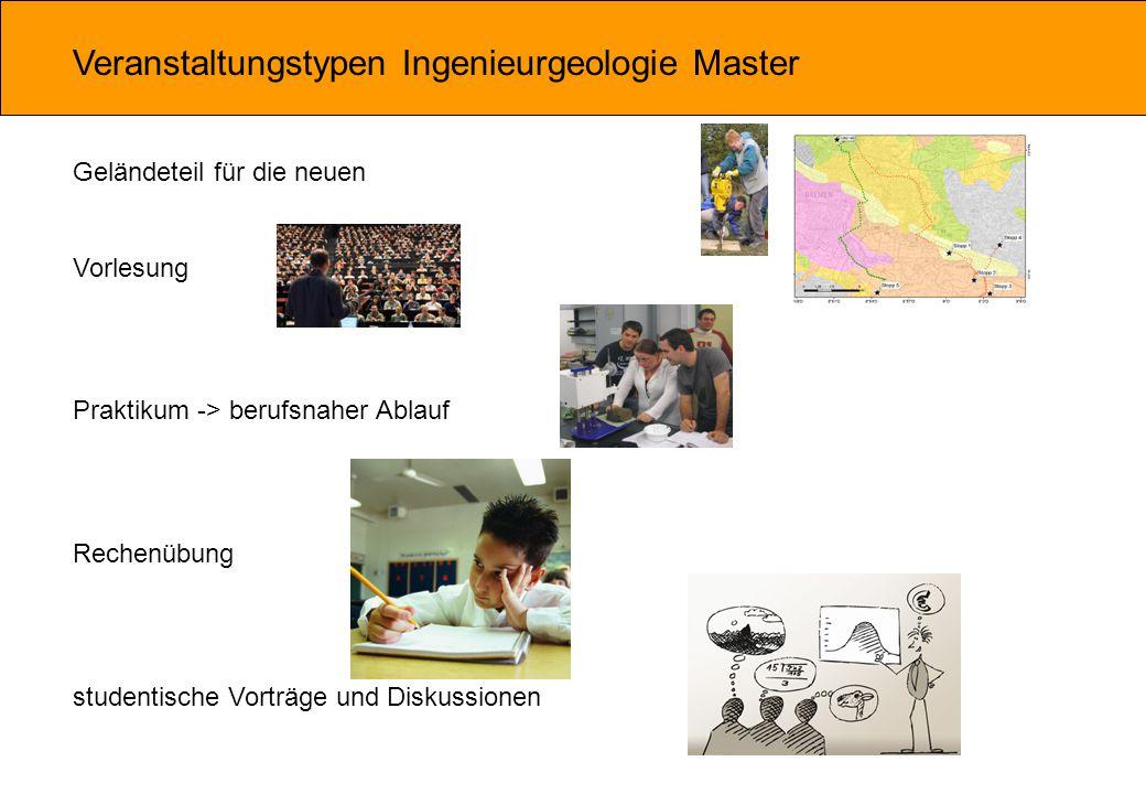 Geländeteil für die neuen Vorlesung Praktikum -> berufsnaher Ablauf Rechenübung studentische Vorträge und Diskussionen Veranstaltungstypen Ingenieurgeologie Master