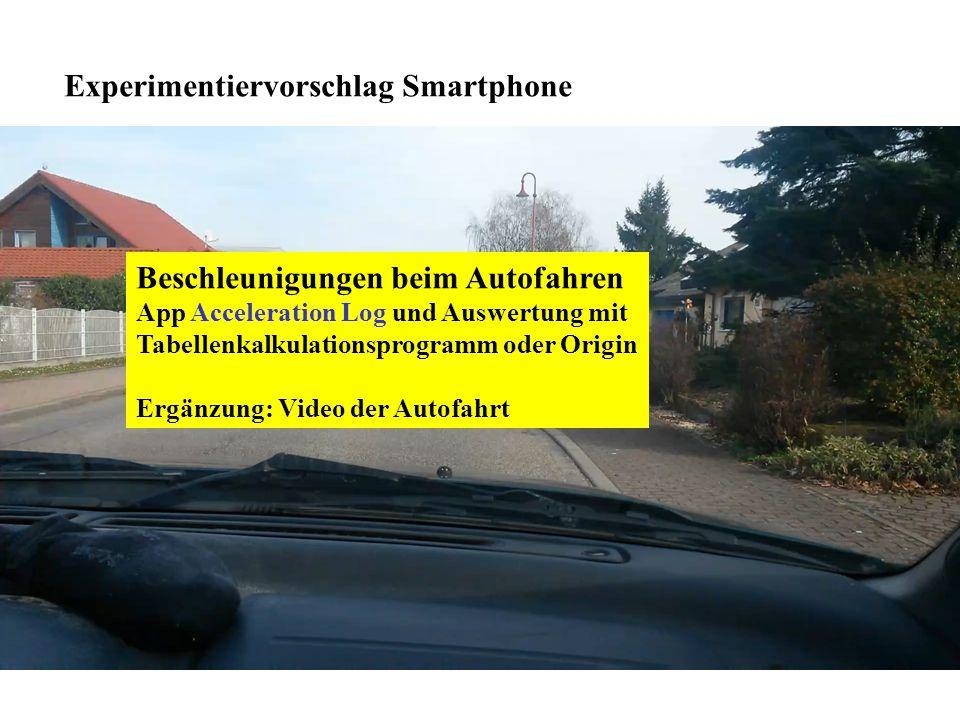 Experimentiervorschlag Smartphone Beschleunigungen beim Autofahren App Acceleration Log und Auswertung mit Tabellenkalkulationsprogramm oder Origin Ergänzung: Video der Autofahrt