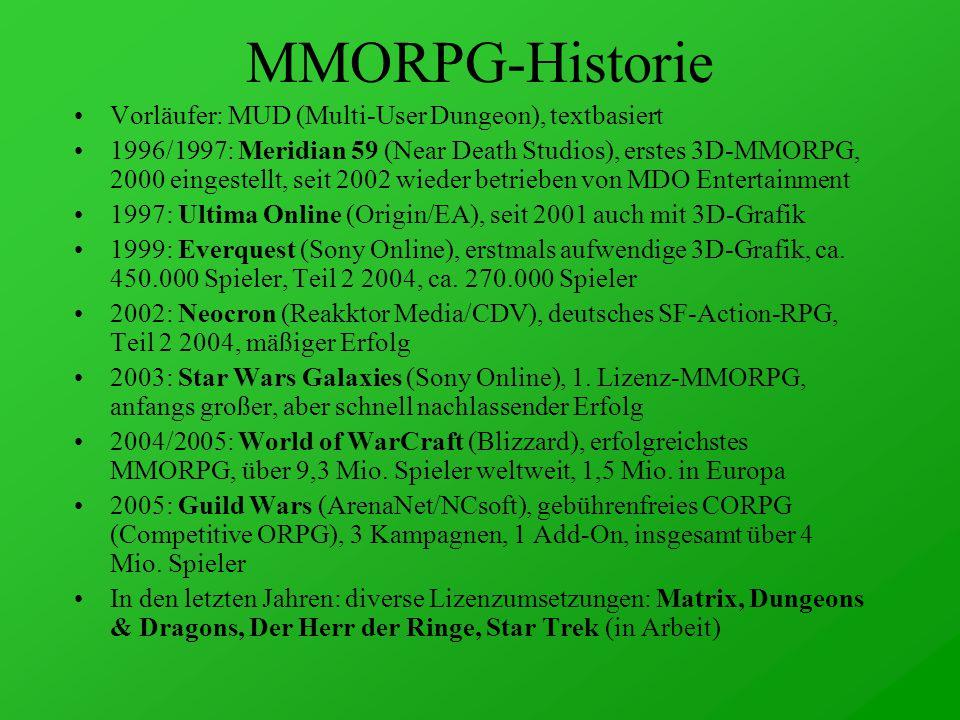MMORPG-Historie Vorläufer: MUD (Multi-User Dungeon), textbasiert 1996/1997: Meridian 59 (Near Death Studios), erstes 3D-MMORPG, 2000 eingestellt, seit 2002 wieder betrieben von MDO Entertainment 1997: Ultima Online (Origin/EA), seit 2001 auch mit 3D-Grafik 1999: Everquest (Sony Online), erstmals aufwendige 3D-Grafik, ca.