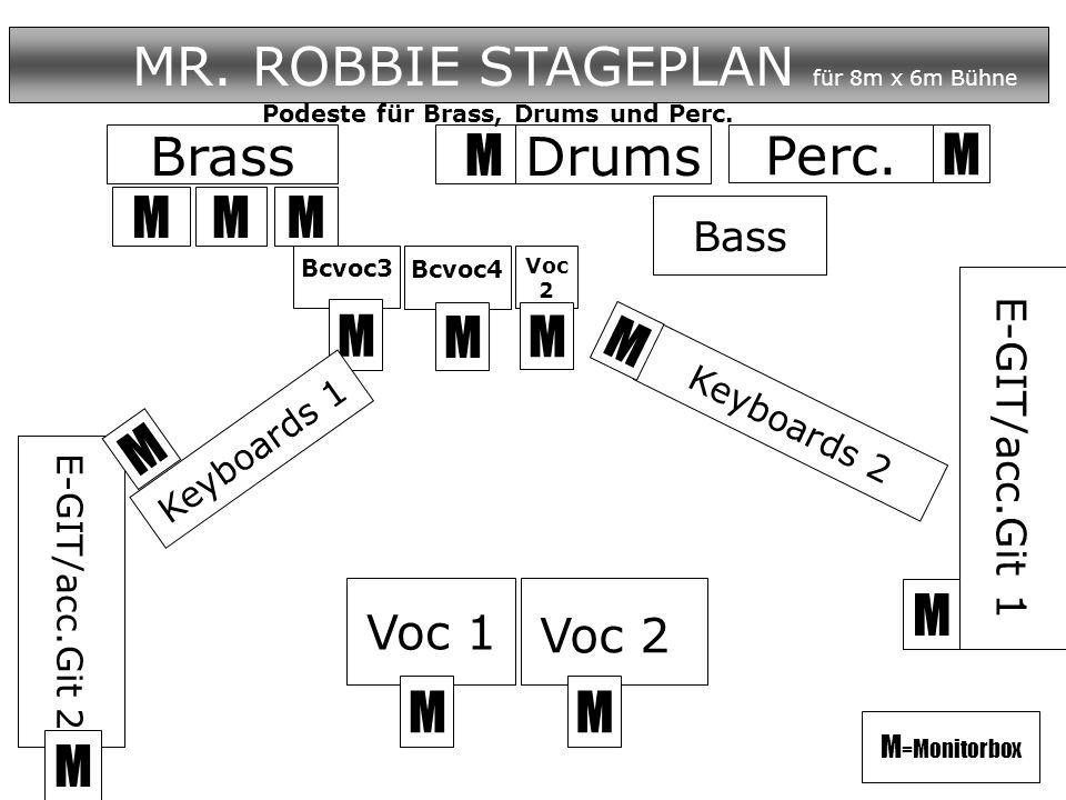 M Drums MR. ROBBIE STAGEPLAN für 8m x 6m Bühne E-GIT/acc.Git 1 Bass M Voc 1 Voc 2 M M M M = Monitorbox Perc. M Brass MMM Keyboards 1 Keyboards 2 M Pod