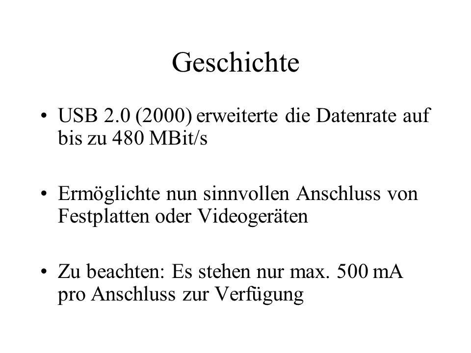Geschichte USB 2.0 (2000) erweiterte die Datenrate auf bis zu 480 MBit/s Ermöglichte nun sinnvollen Anschluss von Festplatten oder Videogeräten Zu bea
