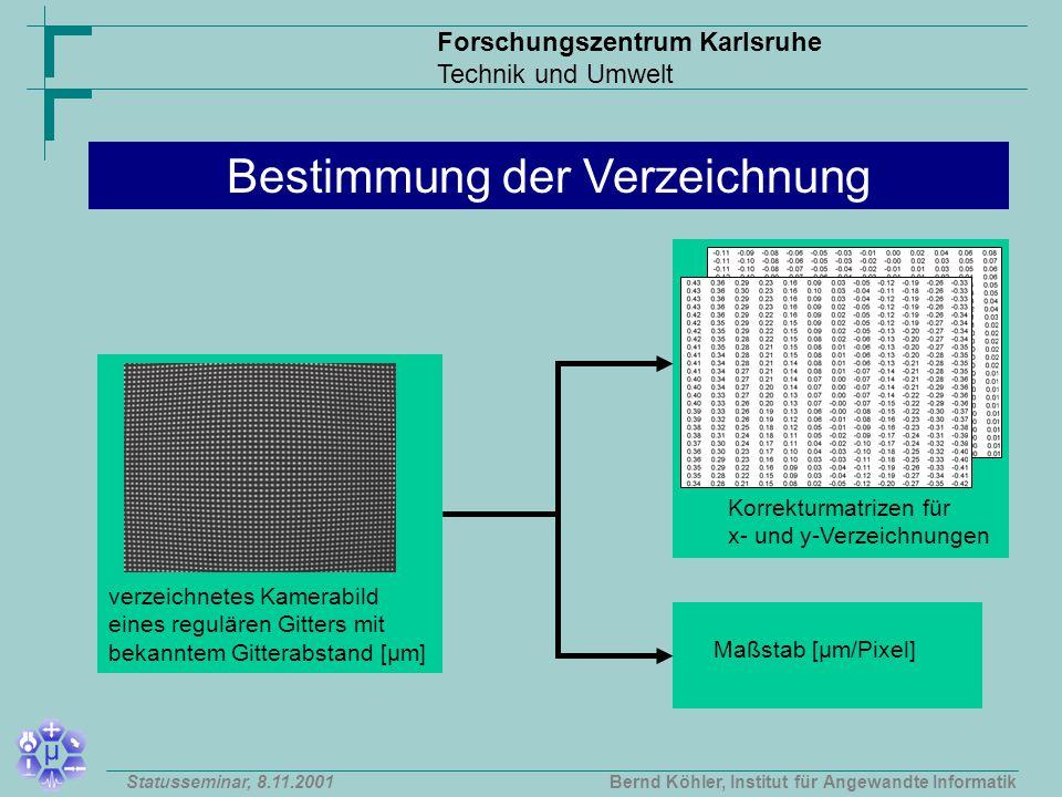 Forschungszentrum Karlsruhe Technik und Umwelt Bernd Köhler, Institut für Angewandte InformatikStatusseminar, 8.11.2001 Bestimmung der Verzeichnung verzeichnetes Kamerabild eines regulären Gitters mit bekanntem Gitterabstand [µm] Maßstab [µm/Pixel] Korrekturmatrizen für x- und y-Verzeichnungen