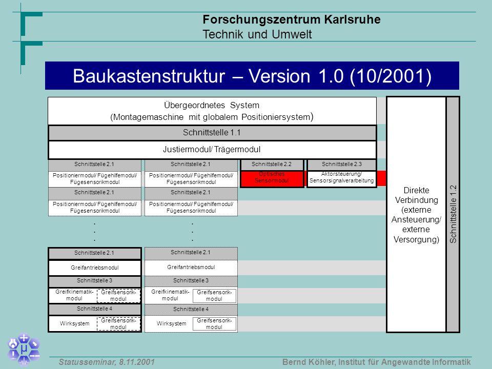 Forschungszentrum Karlsruhe Technik und Umwelt Bernd Köhler, Institut für Angewandte InformatikStatusseminar, 8.11.2001 Übergeordnetes System (Montagemaschine mit globalem Positioniersystem ) Schnittstelle 2.2 Optisches Sensormodul Schnittstelle 1.2......