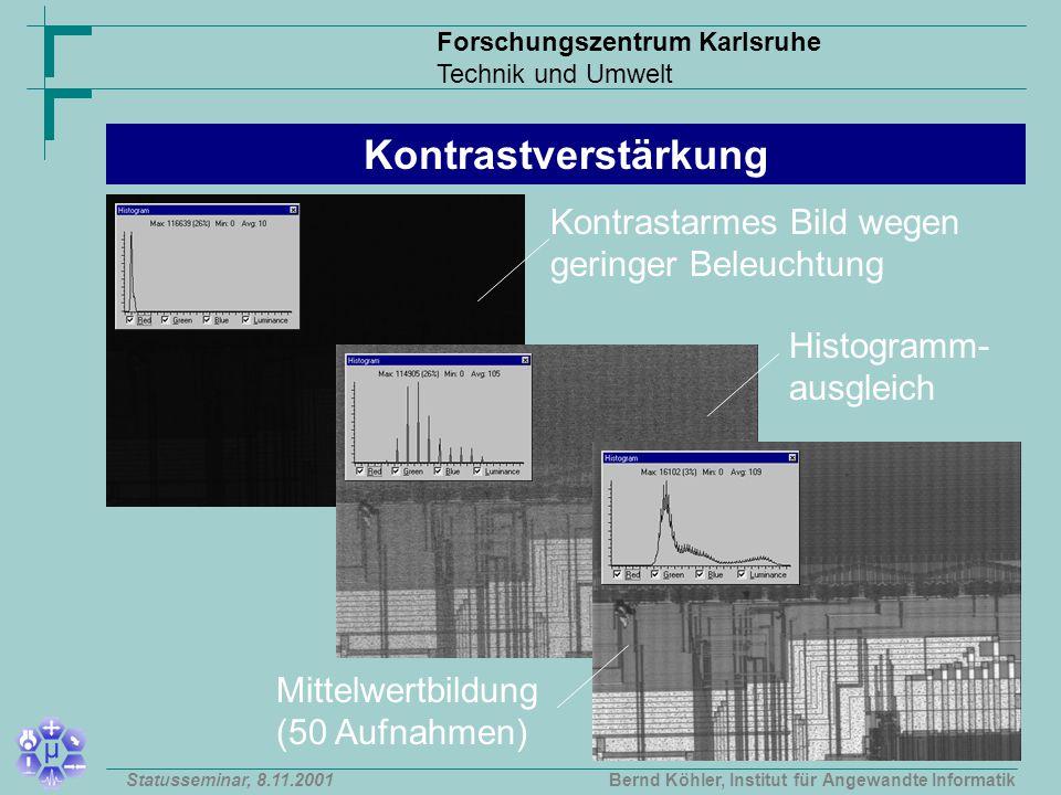 Forschungszentrum Karlsruhe Technik und Umwelt Bernd Köhler, Institut für Angewandte InformatikStatusseminar, 8.11.2001 Kontrastverstärkung Kontrastarmes Bild wegen geringer Beleuchtung Histogramm- ausgleich Mittelwertbildung (50 Aufnahmen)