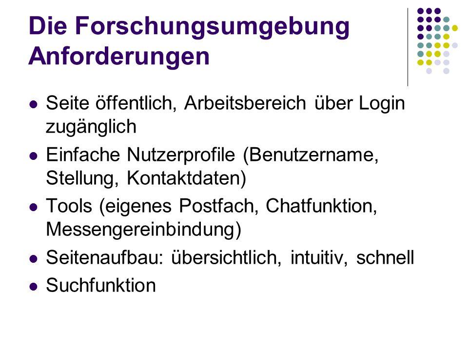 Die Forschungsumgebung Anforderungen Seite öffentlich, Arbeitsbereich über Login zugänglich Einfache Nutzerprofile (Benutzername, Stellung, Kontaktdat
