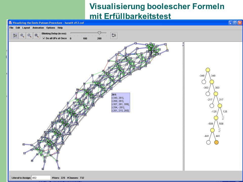Visualisierung boolescher Formeln mit Erfüllbarkeitstest