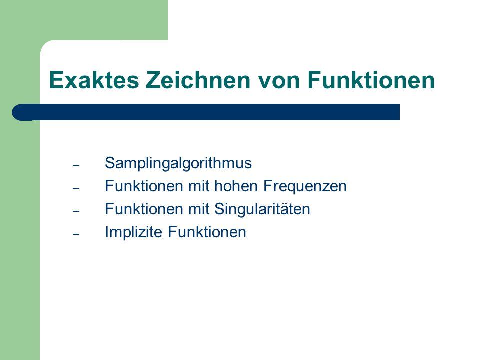 Exaktes Zeichnen von Funktionen – Samplingalgorithmus – Funktionen mit hohen Frequenzen – Funktionen mit Singularitäten – Implizite Funktionen