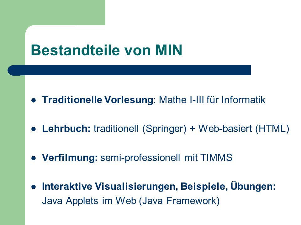 Bestandteile von MIN Traditionelle Vorlesung: Mathe I-III für Informatik Lehrbuch: traditionell (Springer) + Web-basiert (HTML) Verfilmung: semi-professionell mit TIMMS Interaktive Visualisierungen, Beispiele, Übungen: Java Applets im Web (Java Framework)