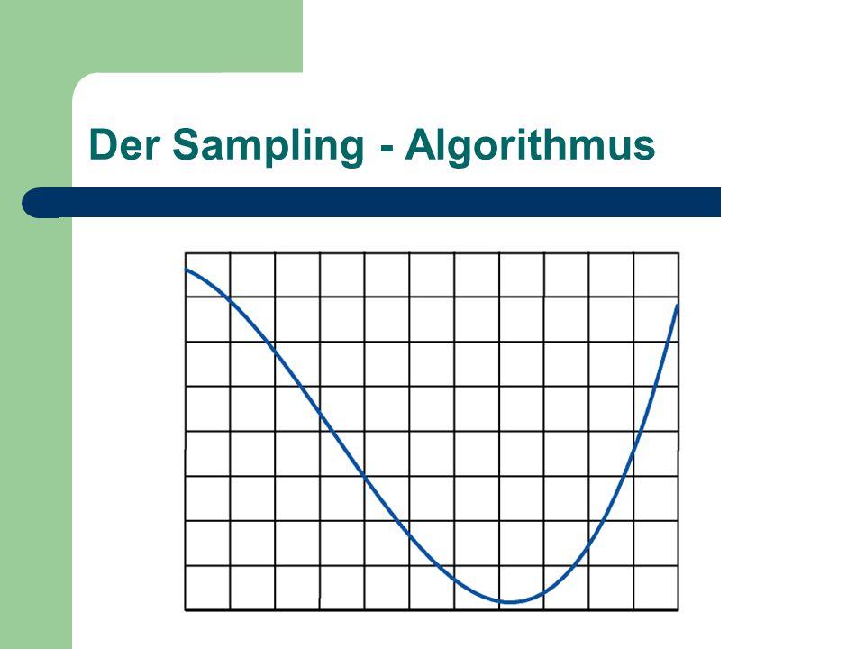 Der Sampling - Algorithmus