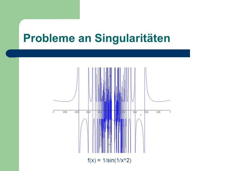 f(x) = 1/sin(1/x^2)